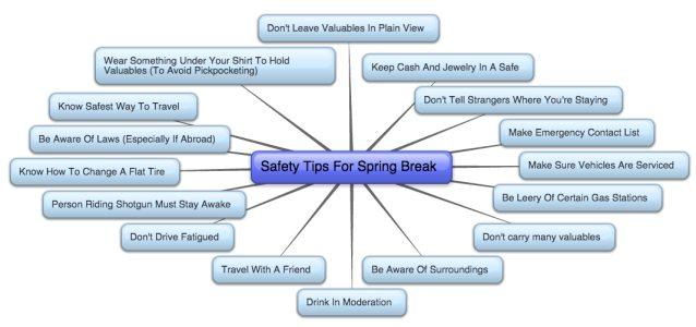 16 tips for spring break safety