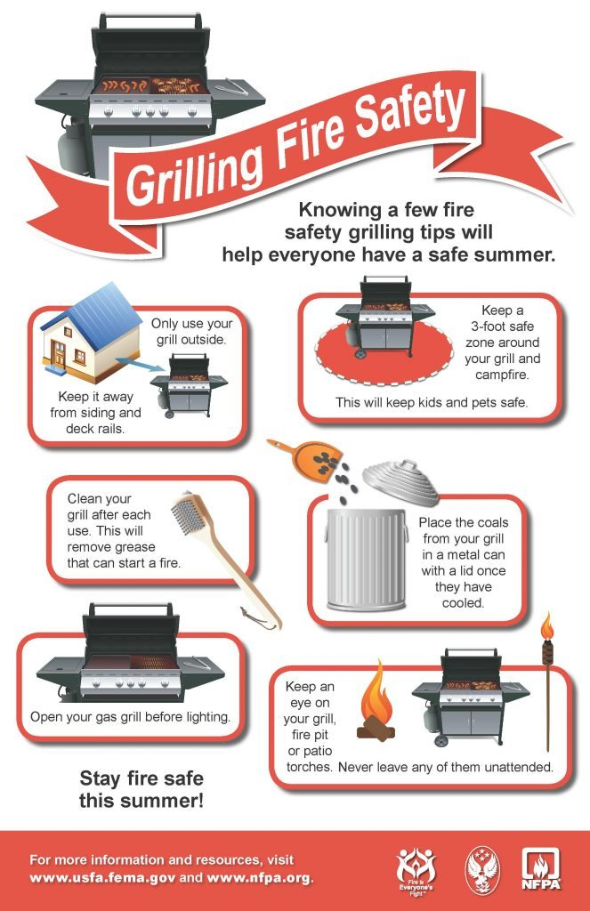 infographic_grilling_fire_safety
